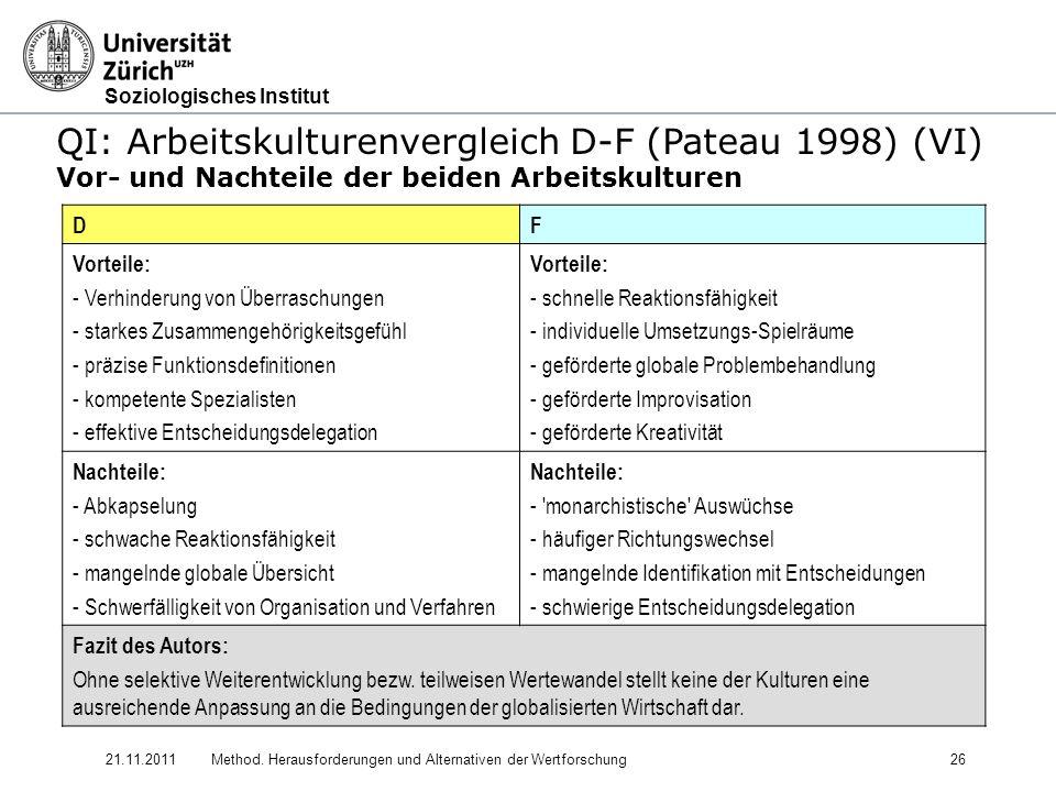 Soziologisches Institut 21.11.2011Method. Herausforderungen und Alternativen der Wertforschung26 QI: Arbeitskulturenvergleich D-F (Pateau 1998) (VI) V