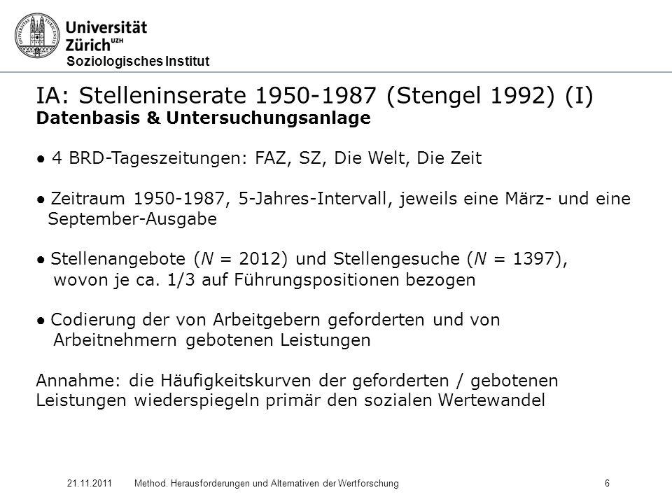 Soziologisches Institut 21.11.2011Method. Herausforderungen und Alternativen der Wertforschung6 IA: Stelleninserate 1950-1987 (Stengel 1992) (I) Daten