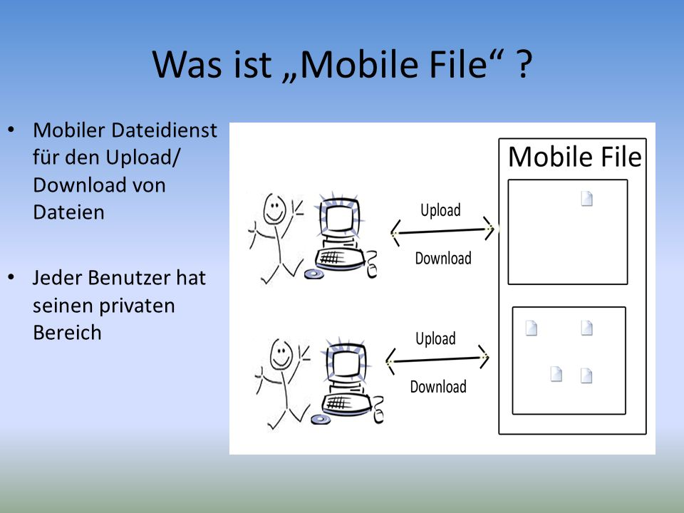 Erster GUI-Entwurf privater Bereich
