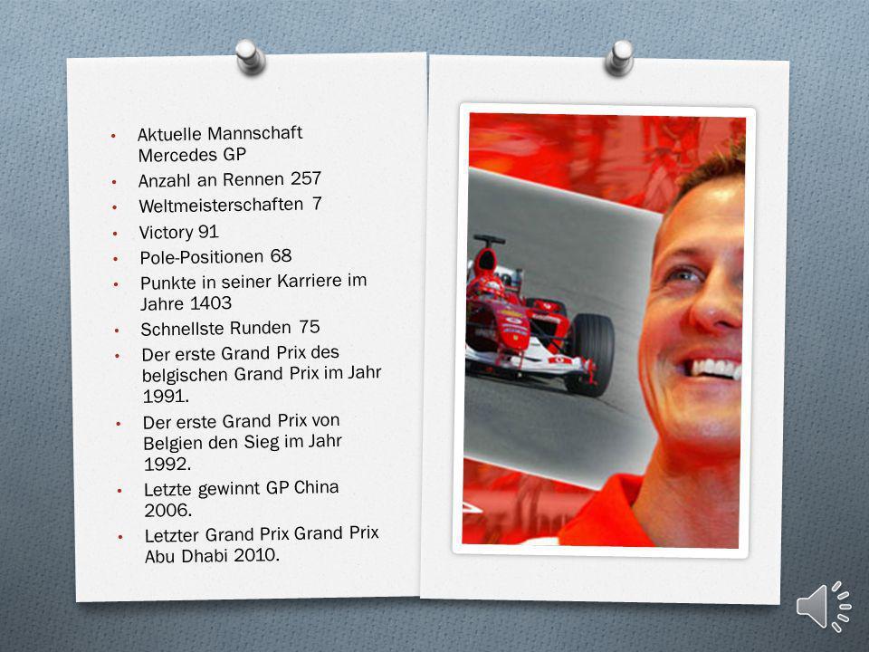 Aktuelle Mannschaft Mercedes GP Anzahl an Rennen 257 Weltmeisterschaften 7 Victory 91 Pole-Positionen 68 Punkte in seiner Karriere im Jahre 1403 Schnellste Runden 75 Der erste Grand Prix des belgischen Grand Prix im Jahr 1991.