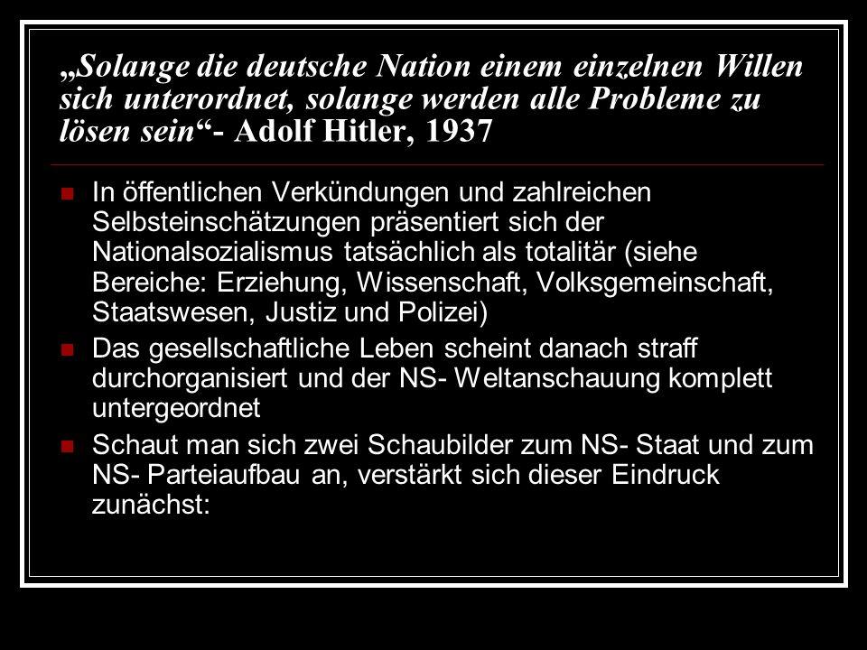 Solange die deutsche Nation einem einzelnen Willen sich unterordnet, solange werden alle Probleme zu lösen sein- Adolf Hitler, 1937 In öffentlichen Verkündungen und zahlreichen Selbsteinschätzungen präsentiert sich der Nationalsozialismus tatsächlich als totalitär (siehe Bereiche: Erziehung, Wissenschaft, Volksgemeinschaft, Staatswesen, Justiz und Polizei) Das gesellschaftliche Leben scheint danach straff durchorganisiert und der NS- Weltanschauung komplett untergeordnet Schaut man sich zwei Schaubilder zum NS- Staat und zum NS- Parteiaufbau an, verstärkt sich dieser Eindruck zunächst: