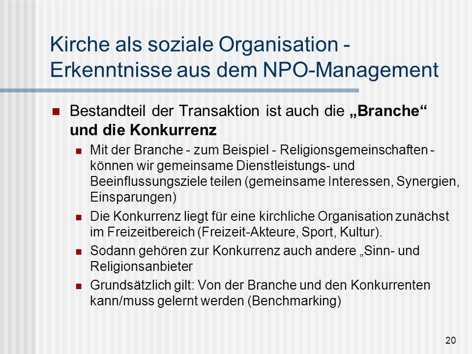 20 Kirche als soziale Organisation - Erkenntnisse aus dem NPO-Management Bestandteil der Transaktion ist auch die Branche und die Konkurrenz Mit der B