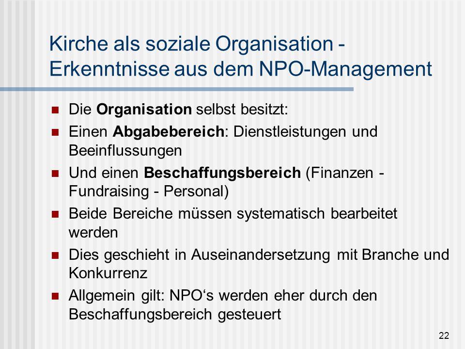 22 Kirche als soziale Organisation - Erkenntnisse aus dem NPO-Management Die Organisation selbst besitzt: Einen Abgabebereich: Dienstleistungen und Be