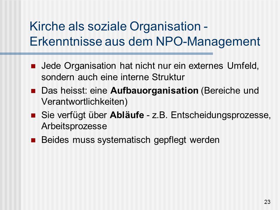23 Kirche als soziale Organisation - Erkenntnisse aus dem NPO-Management Jede Organisation hat nicht nur ein externes Umfeld, sondern auch eine intern