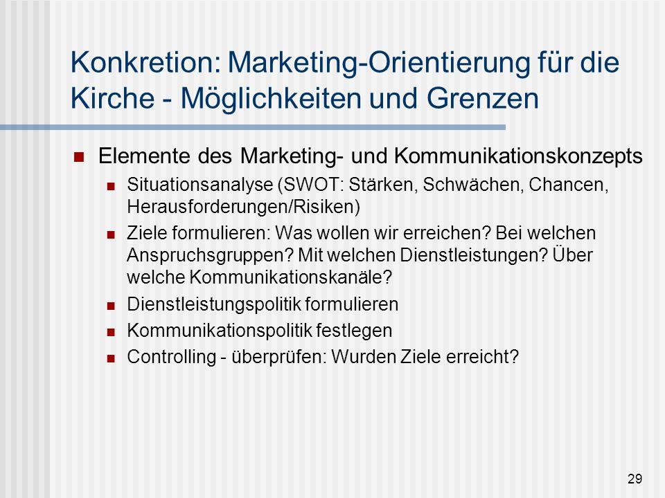 29 Konkretion: Marketing-Orientierung für die Kirche - Möglichkeiten und Grenzen Elemente des Marketing- und Kommunikationskonzepts Situationsanalyse