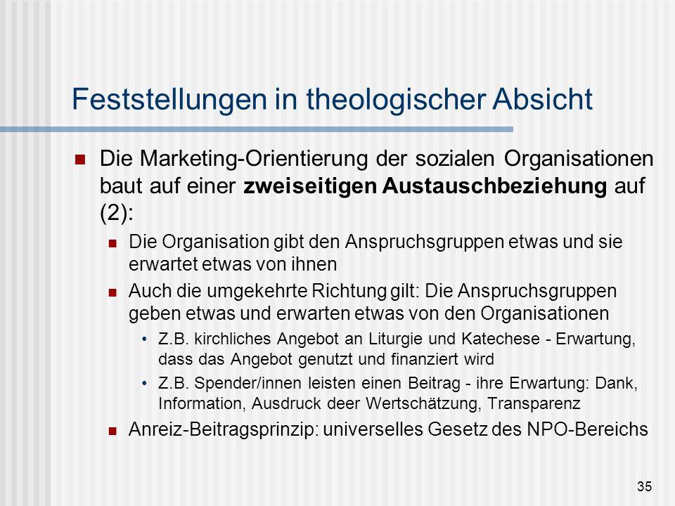 35 Feststellungen in theologischer Absicht Die Marketing-Orientierung der sozialen Organisationen baut auf einer zweiseitigen Austauschbeziehung auf (