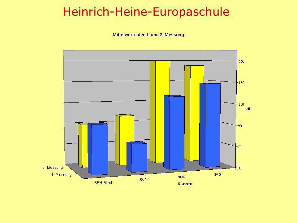 Heinrich-Heine-Europaschule
