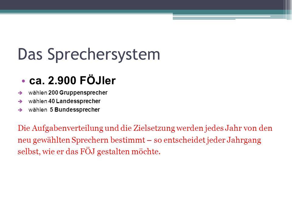 Das Sprechersystem ca. 2.900 FÖJler wählen 200 Gruppensprecher wählen 40 Landessprecher wählen 5 Bundessprecher Die Aufgabenverteilung und die Zielset