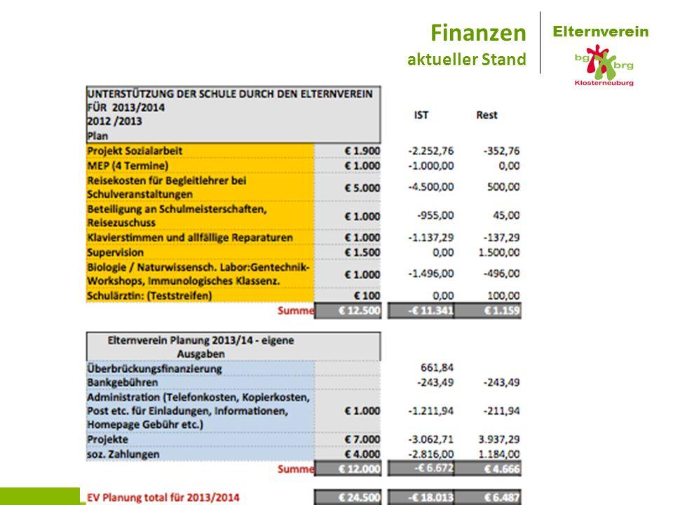Elternverein Finanzen aktueller Stand