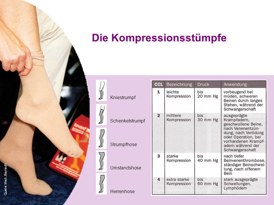 Die Kompressionsstümpfe Kniestrumpf Schenkelstrumpf Strumpfhose Umstandshose Herrenhose Quelle: Medi, Bayreuth
