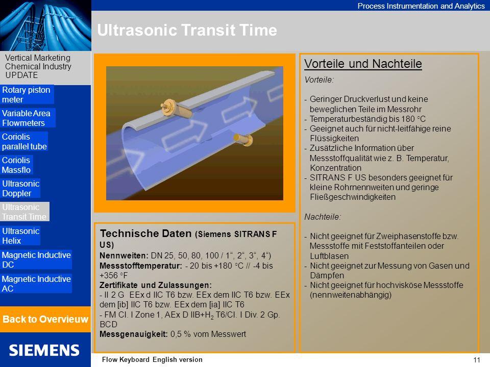 Process Instrumentation and Analytics Vertical Marketing Chemical Industry UPDATE 11 Flow Keyboard English version Ultrasonic Transit Time Technische Daten (Siemens SITRANS F US) Nennweiten: DN 25, 50, 80, 100 / 1, 2, 3, 4) Messstofftemperatur: - 20 bis +180 °C // -4 bis +356 °F Zertifikate und Zulassungen: - II 2 G EEx d IIC T6 bzw.
