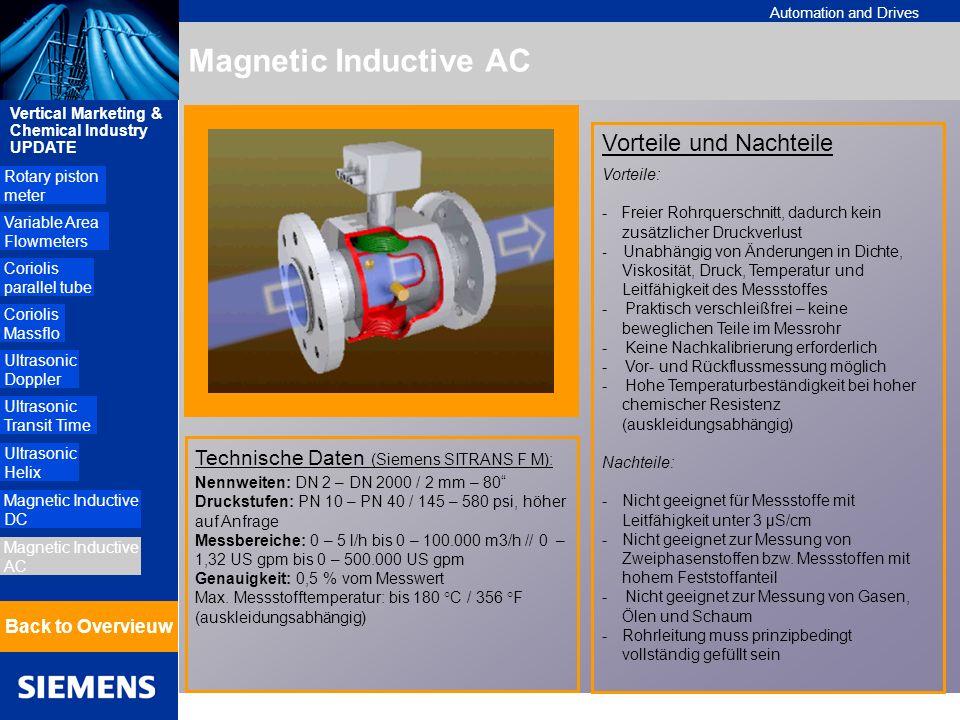 Automation and Drives Magnetic Inductive AC Vorteile und Nachteile Vorteile: - Freier Rohrquerschnitt, dadurch kein zusätzlicher Druckverlust - Unabhängig von Änderungen in Dichte, Viskosität, Druck, Temperatur und Leitfähigkeit des Messstoffes - Praktisch verschleißfrei – keine beweglichen Teile im Messrohr - Keine Nachkalibrierung erforderlich - Vor- und Rückflussmessung möglich - Hohe Temperaturbeständigkeit bei hoher chemischer Resistenz (auskleidungsabhängig) Nachteile: - Nicht geeignet für Messstoffe mit Leitfähigkeit unter 3 µS/cm - Nicht geeignet zur Messung von Zweiphasenstoffen bzw.