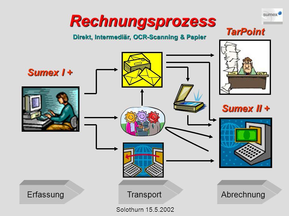 Rechnungsprozess Sumex I + Sumex II + ErfassungTransportAbrechnungTarPoint Direkt, Intermediär, OCR-Scanning & Papier Solothurn 15.5.2002