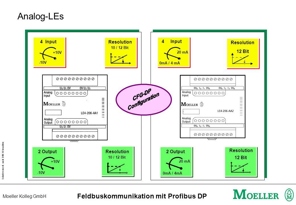 Schutzvermerk nach DIN 34 beachten Moeller Kolleg GmbH Feldbuskommunikation mit Profibus DP EM4-204-DX1 1256 LE4-206-AA1 LE4-206-AA2 LE4-... - DD. XD.