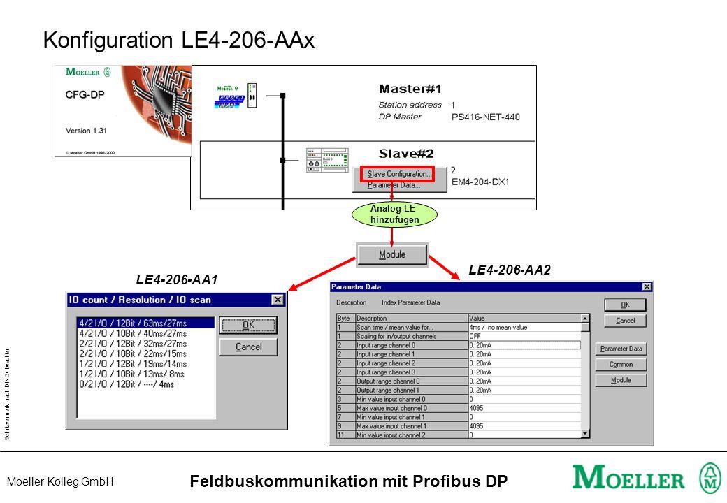 Schutzvermerk nach DIN 34 beachten Moeller Kolleg GmbH Feldbuskommunikation mit Profibus DP Analog-LEs 2 Output 0mA / 4mA 20 mA 12 Bit Resolution 4 In