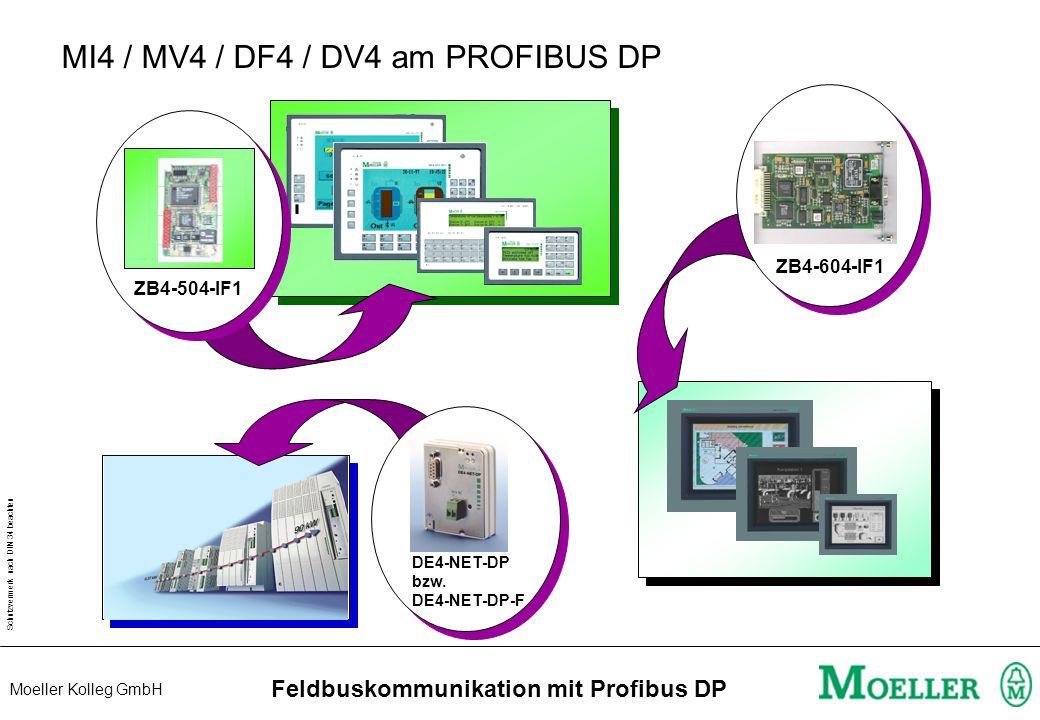 Schutzvermerk nach DIN 34 beachten Moeller Kolleg GmbH Feldbuskommunikation mit Profibus DP LE4-504-BT1 DP-Slave Adr. 1 - 125 PS4-341 PS4-201 RDB0.0.x