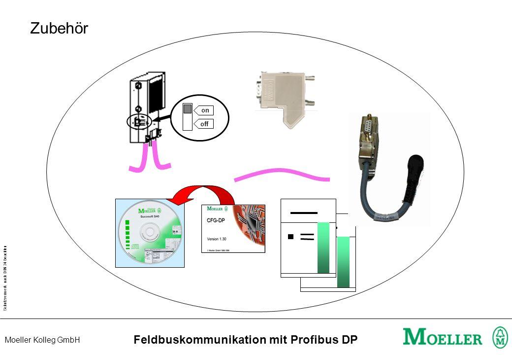 Schutzvermerk nach DIN 34 beachten Moeller Kolleg GmbH Feldbuskommunikation mit Profibus DP Kommunikation PROFIBUS-DP - Suconet K K Slave DP Slave SSS