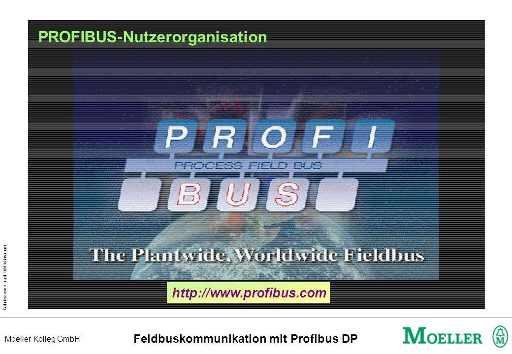 Schutzvermerk nach DIN 34 beachten Moeller Kolleg GmbH Feldbuskommunikation mit Profibus DP Ansprache MV4 über PROFIBUS DP Merker Moeller PS416 Profib