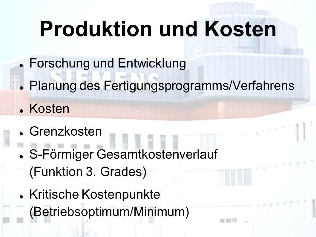 Produktion und Kosten Forschung und Entwicklung Planung des Fertigungsprogramms/Verfahrens Kosten Grenzkosten S-Förmiger Gesamtkostenverlauf (Funktion 3.