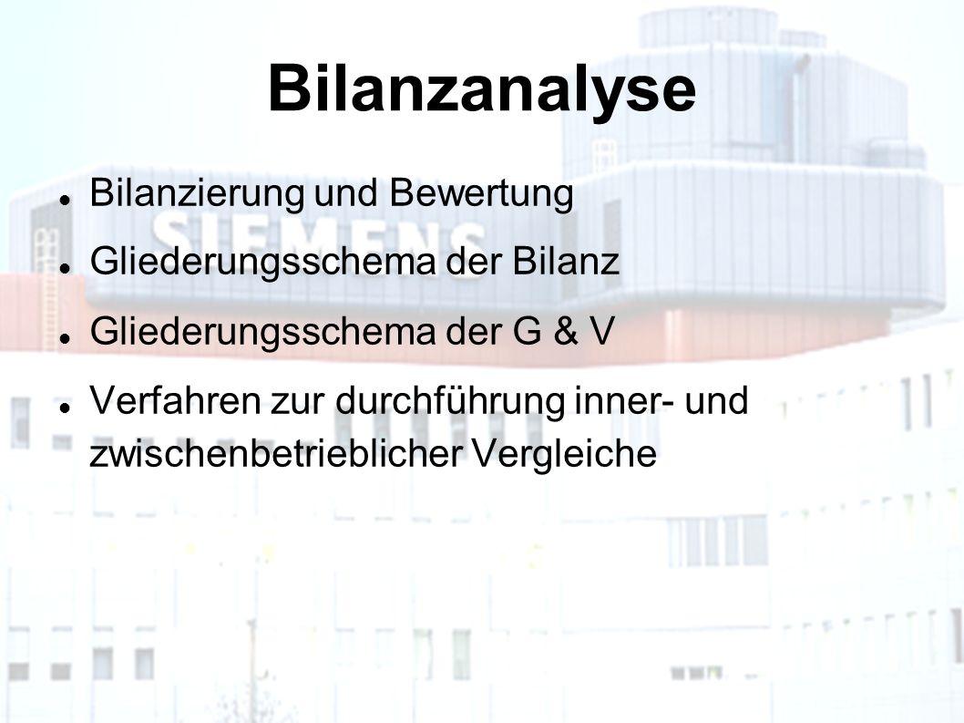 Bilanzanalyse Bilanzierung und Bewertung Gliederungsschema der Bilanz Gliederungsschema der G & V Verfahren zur durchführung inner- und zwischenbetrieblicher Vergleiche