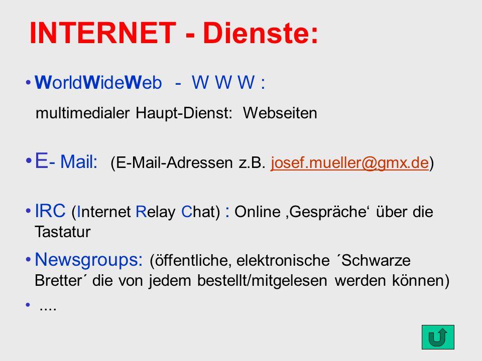WorldWideWeb - W W W : multimedialer Haupt-Dienst: Webseiten E - Mail: (E-Mail-Adressen z.B.