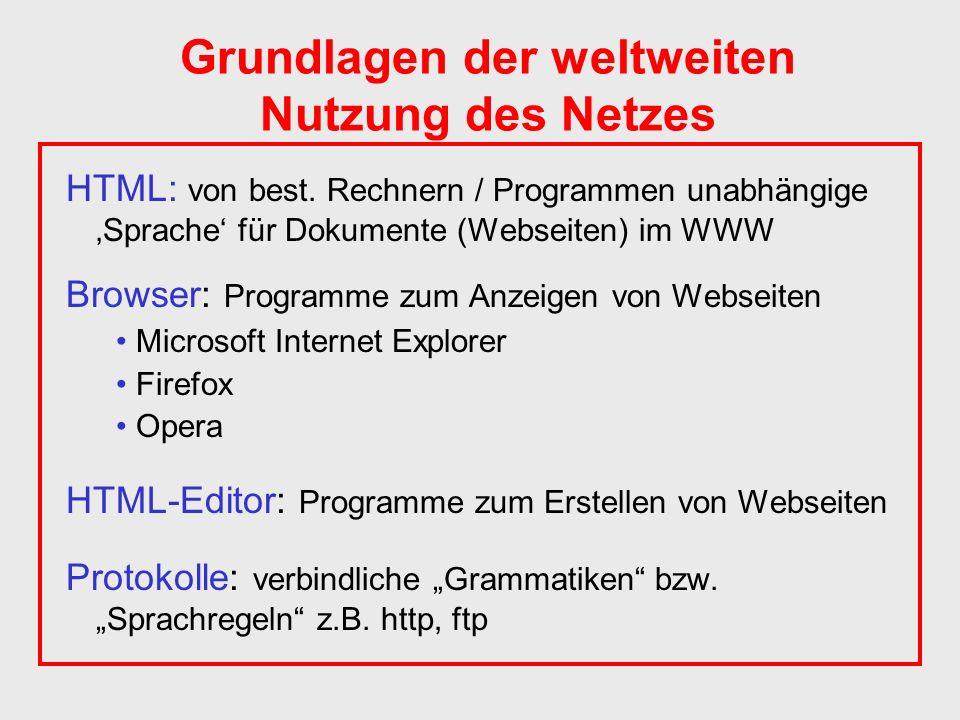 Protokoll http Domäne theli.de Webserver www.