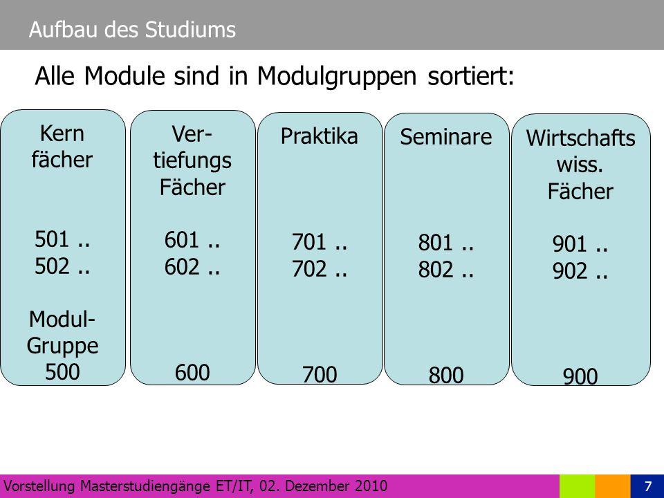 7 Aufbau des Studiums Vorstellung Masterstudiengänge ET/IT, 02.