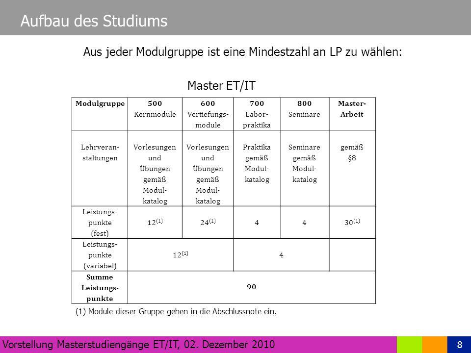 8 Aufbau des Studiums Vorstellung Masterstudiengänge ET/IT, 02.