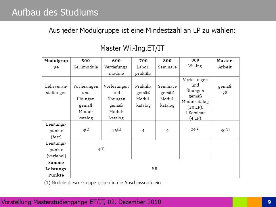 9 Aufbau des Studiums Vorstellung Masterstudiengänge ET/IT, 02.