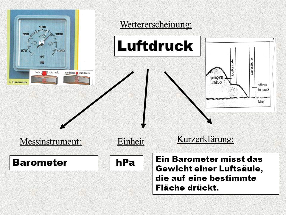 Wettererscheinung: Luftdruck EinheitMessinstrument: Kurzerklärung: Ein Barometer misst das Gewicht einer Luftsäule, die auf eine bestimmte Fläche drückt.
