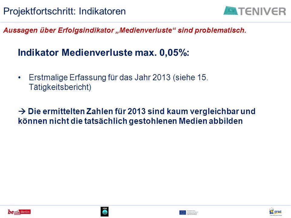 Aussagen über Erfolgsindikator Medienverluste sind problematisch. Indikator Medienverluste max. 0,05%: Erstmalige Erfassung für das Jahr 2013 (siehe 1