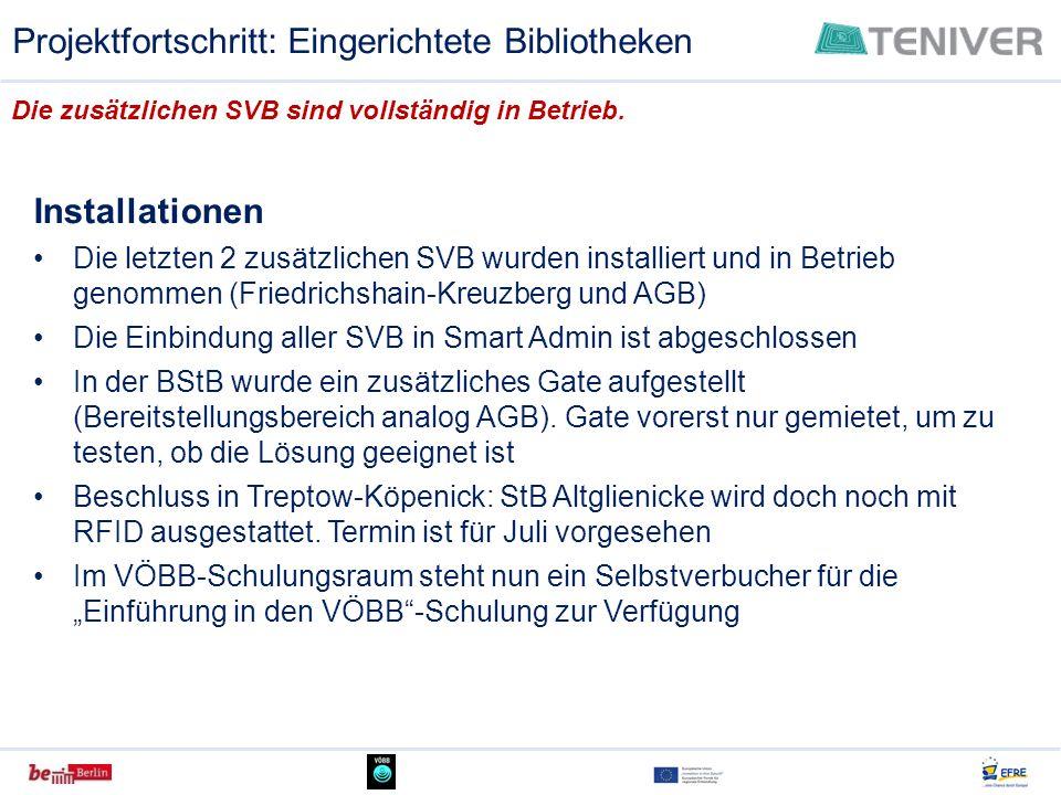 Projektfortschritt: Eingerichtete Bibliotheken Installationen Die letzten 2 zusätzlichen SVB wurden installiert und in Betrieb genommen (Friedrichshai