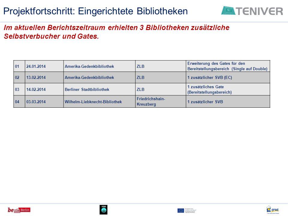 Im aktuellen Berichtszeitraum erhielten 3 Bibliotheken zusätzliche Selbstverbucher und Gates. 0124.01.2014Amerika-GedenkbibliothekZLB Erweiterung des