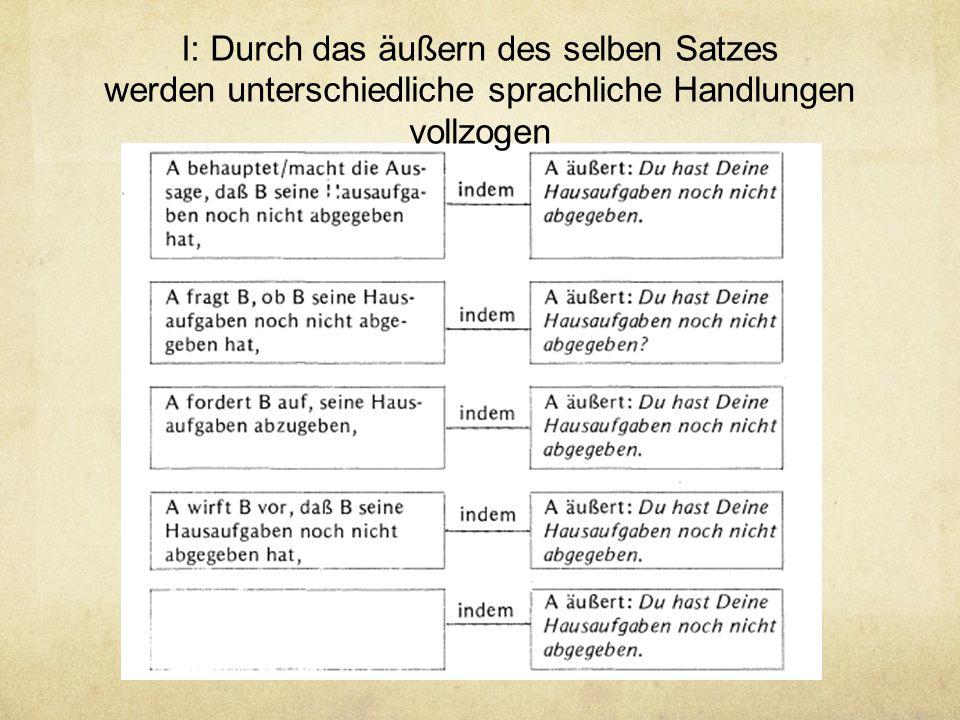 . I: Durch das äußern des selben Satzes werden unterschiedliche sprachliche Handlungen vollzogen