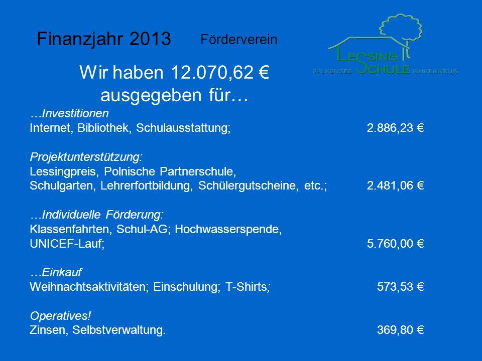 Förderverein Finanzjahr 2013 Wir haben 12.070,62 ausgegeben für… …Investitionen Internet, Bibliothek, Schulausstattung;2.886,23 Projektunterstützung:
