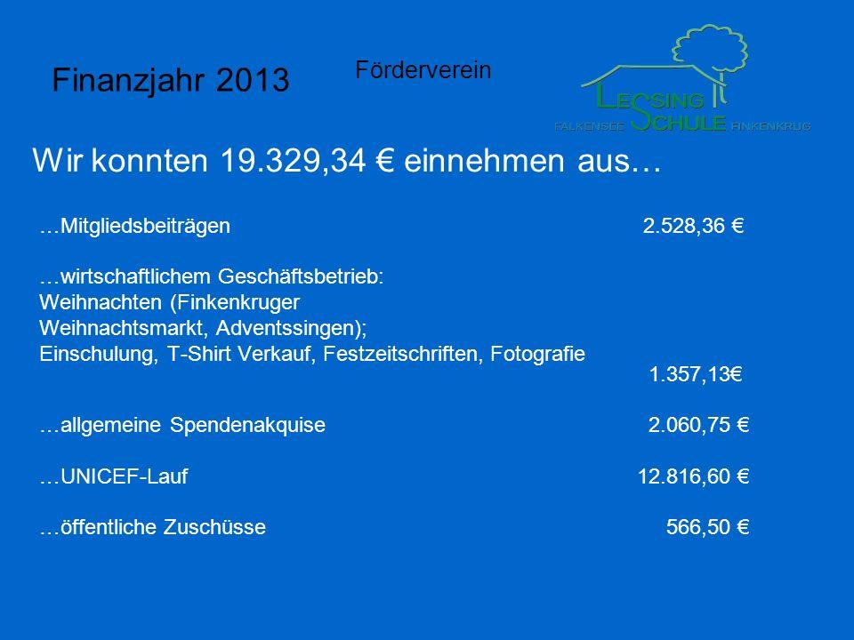 Förderverein Finanzjahr 2013 …Mitgliedsbeiträgen 2.528,36 …wirtschaftlichem Geschäftsbetrieb: Weihnachten (Finkenkruger Weihnachtsmarkt, Adventssingen