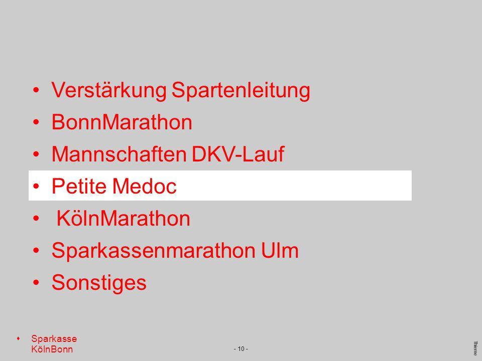 s Sparkasse KölnBonn Thieme - 10 - Verstärkung Spartenleitung BonnMarathon Mannschaften DKV-Lauf Petite Medoc KölnMarathon Sparkassenmarathon Ulm Sons