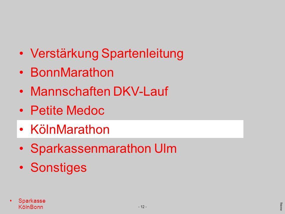 s Sparkasse KölnBonn Thieme - 12 - Verstärkung Spartenleitung BonnMarathon Mannschaften DKV-Lauf Petite Medoc KölnMarathon Sparkassenmarathon Ulm Sons