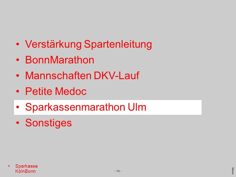 s Sparkasse KölnBonn Thieme - 14 - Verstärkung Spartenleitung BonnMarathon Mannschaften DKV-Lauf Petite Medoc Sparkassenmarathon Ulm Sonstiges