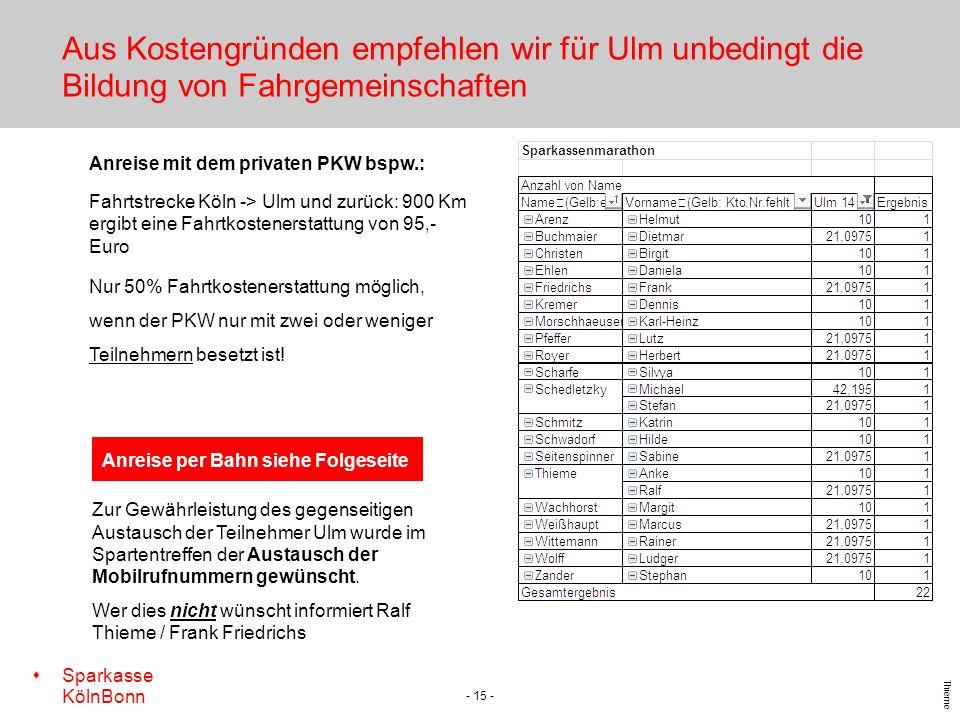 s Sparkasse KölnBonn Thieme Aus Kostengründen empfehlen wir für Ulm unbedingt die Bildung von Fahrgemeinschaften - 15 - Anreise mit dem privaten PKW b