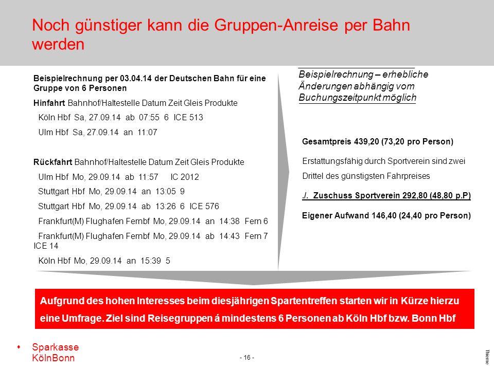 s Sparkasse KölnBonn Thieme Noch günstiger kann die Gruppen-Anreise per Bahn werden - 16 - Beispielrechnung per 03.04.14 der Deutschen Bahn für eine G