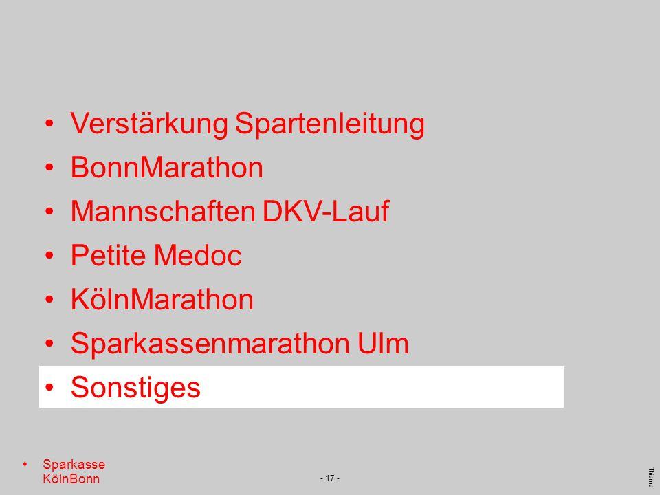 s Sparkasse KölnBonn Thieme - 17 - Verstärkung Spartenleitung BonnMarathon Mannschaften DKV-Lauf Petite Medoc KölnMarathon Sparkassenmarathon Ulm Sons
