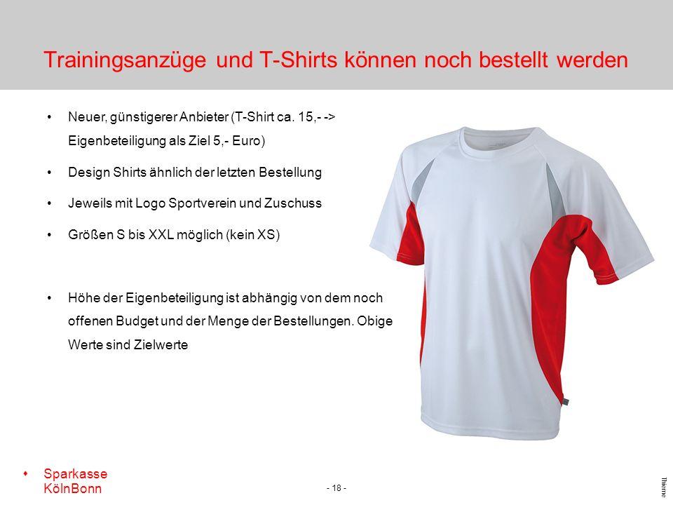 s Sparkasse KölnBonn Thieme Trainingsanzüge und T-Shirts können noch bestellt werden - 18 - Neuer, günstigerer Anbieter (T-Shirt ca. 15,- -> Eigenbete