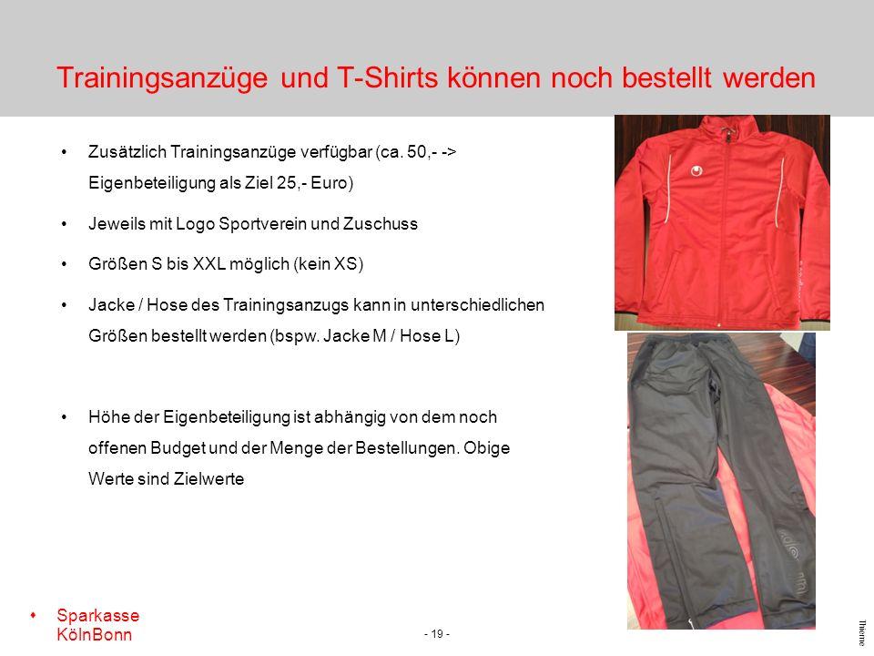 s Sparkasse KölnBonn Thieme Trainingsanzüge und T-Shirts können noch bestellt werden - 19 - Zusätzlich Trainingsanzüge verfügbar (ca. 50,- -> Eigenbet