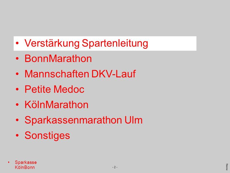 s Sparkasse KölnBonn Thieme - 2 - Verstärkung Spartenleitung BonnMarathon Mannschaften DKV-Lauf Petite Medoc KölnMarathon Sparkassenmarathon Ulm Sonst