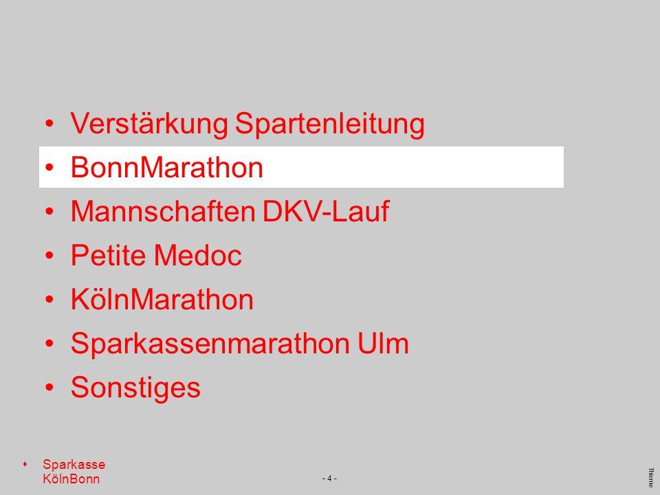 s Sparkasse KölnBonn Thieme - 4 - Verstärkung Spartenleitung BonnMarathon Mannschaften DKV-Lauf Petite Medoc KölnMarathon Sparkassenmarathon Ulm Sonst