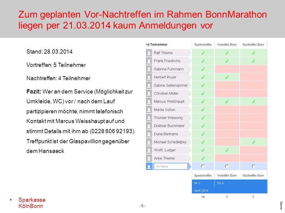 s Sparkasse KölnBonn Thieme Zum geplanten Vor-Nachtreffen im Rahmen BonnMarathon liegen per 21.03.2014 kaum Anmeldungen vor - 5 - Stand: 28.03.2014 Vo