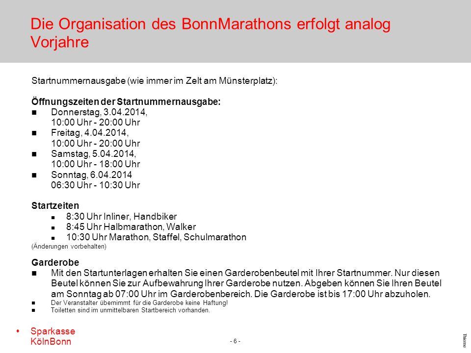 s Sparkasse KölnBonn Thieme Die Organisation des BonnMarathons erfolgt analog Vorjahre Startnummernausgabe (wie immer im Zelt am Münsterplatz): Öffnun