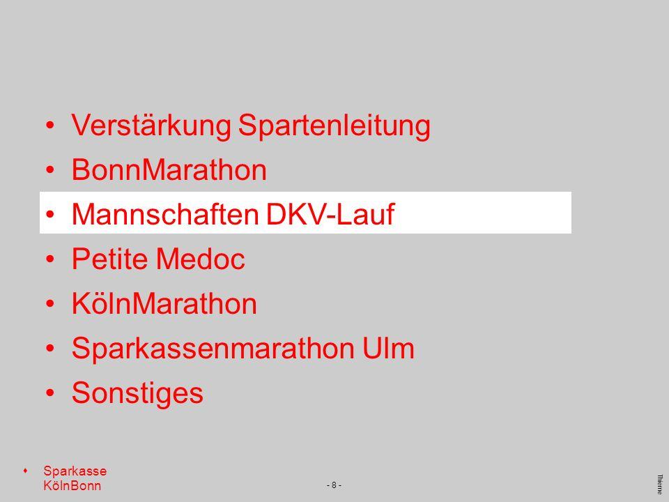 s Sparkasse KölnBonn Thieme - 8 - Verstärkung Spartenleitung BonnMarathon Mannschaften DKV-Lauf Petite Medoc KölnMarathon Sparkassenmarathon Ulm Sonst