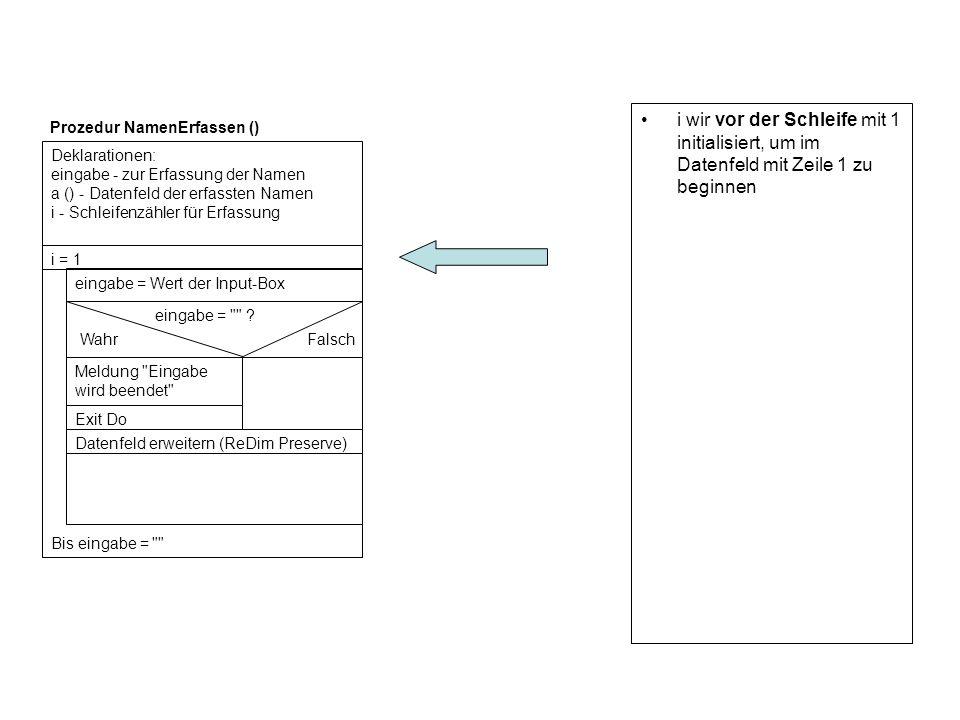 i wir vor der Schleife mit 1 initialisiert, um im Datenfeld mit Zeile 1 zu beginnen Deklarationen: eingabe - zur Erfassung der Namen a () - Datenfeld